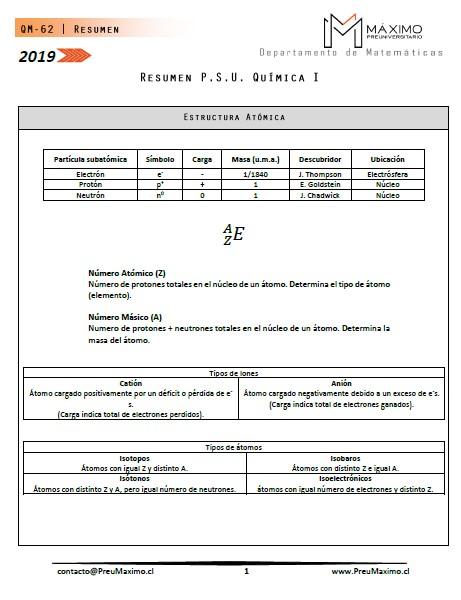 2020-Resumen-PDT-Ciencias-Química-Electivo
