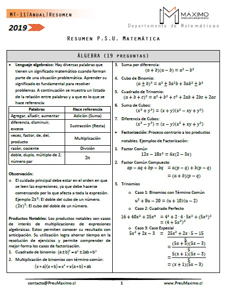 2020-Resumen-PDT-Matemática-Eje-Álgebra
