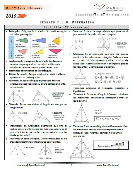 2020-Resumen-PDT-Matemática-Eje-Geometría